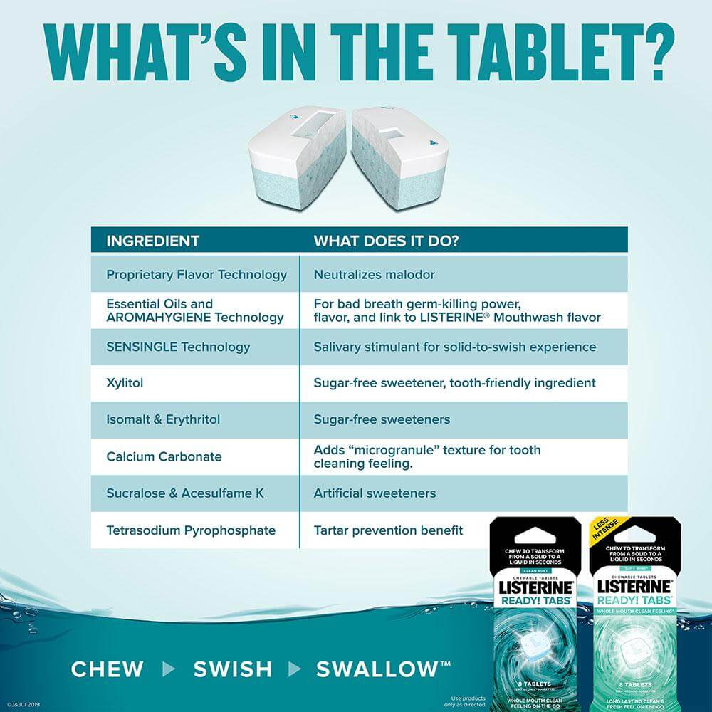 listerine ready tabs soft mint whats in the tablet chart