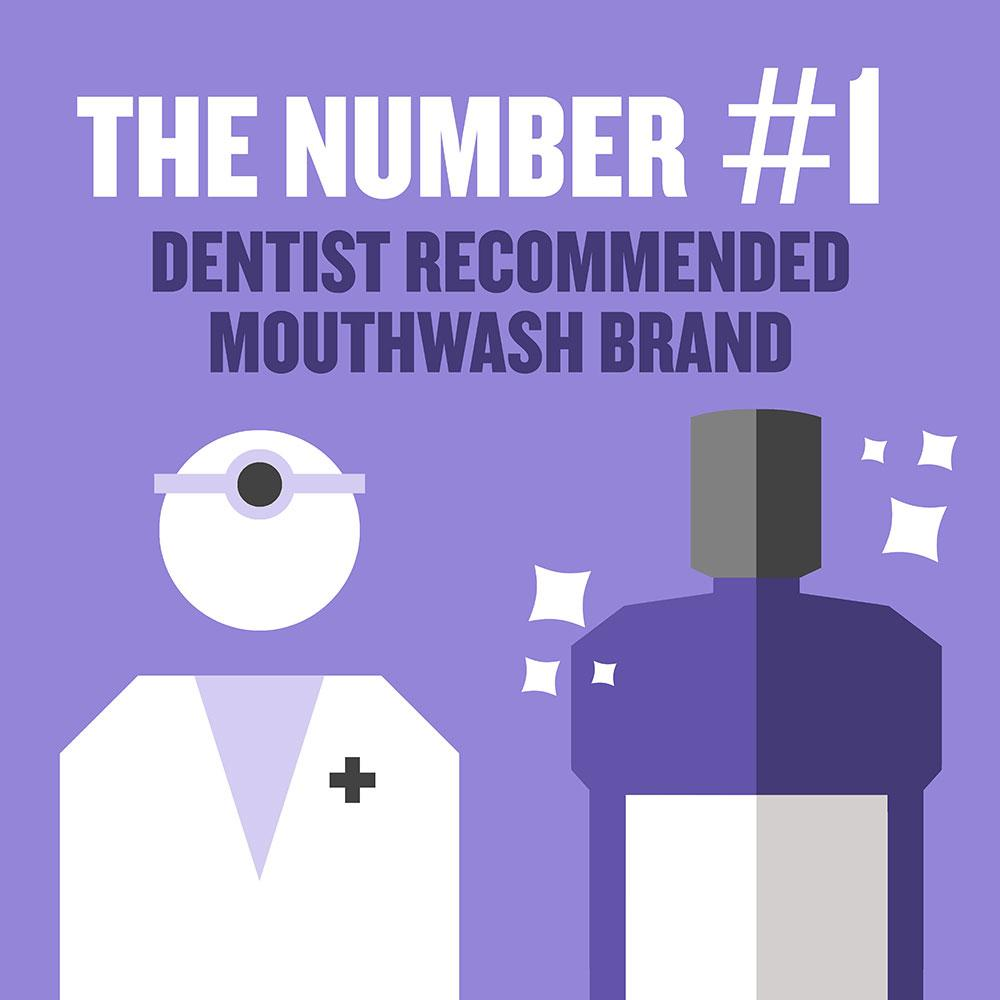 Listerine Total Care the number 1 dentist recommended mouthwash brand