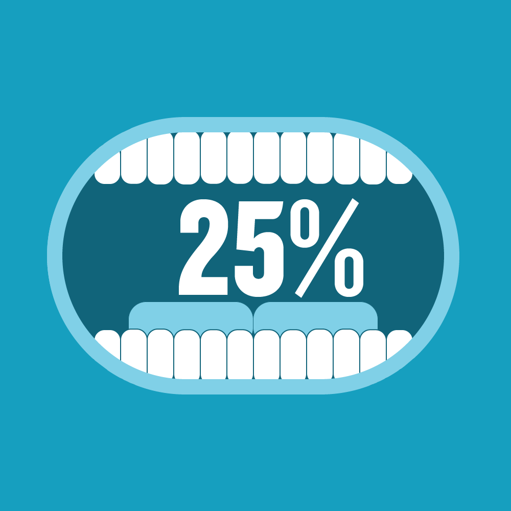 Illustration of 25% clean mouth